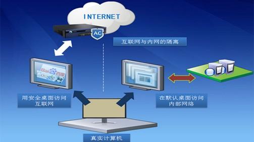 网络组建与beplay体育下载安卓版维护 交换机和路由、服务器的布线,组建,外部网络的连接配置,实时监控整个公司或beplay体育下载安卓版内部网络的运转和通信流量情况。